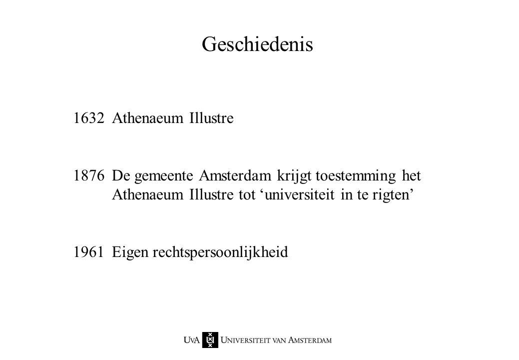 Geschiedenis 1632 Athenaeum Illustre