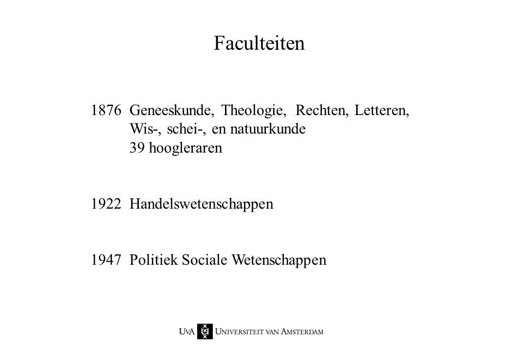 Faculteiten 1876 Geneeskunde, Theologie, Rechten, Letteren, Wis-, schei-, en natuurkunde. 39 hoogleraren.