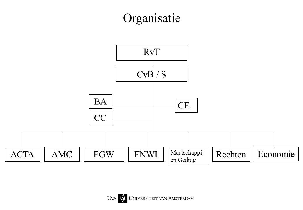 Organisatie RvT CvB / S BA CE CC ACTA AMC FGW FNWI Rechten Economie