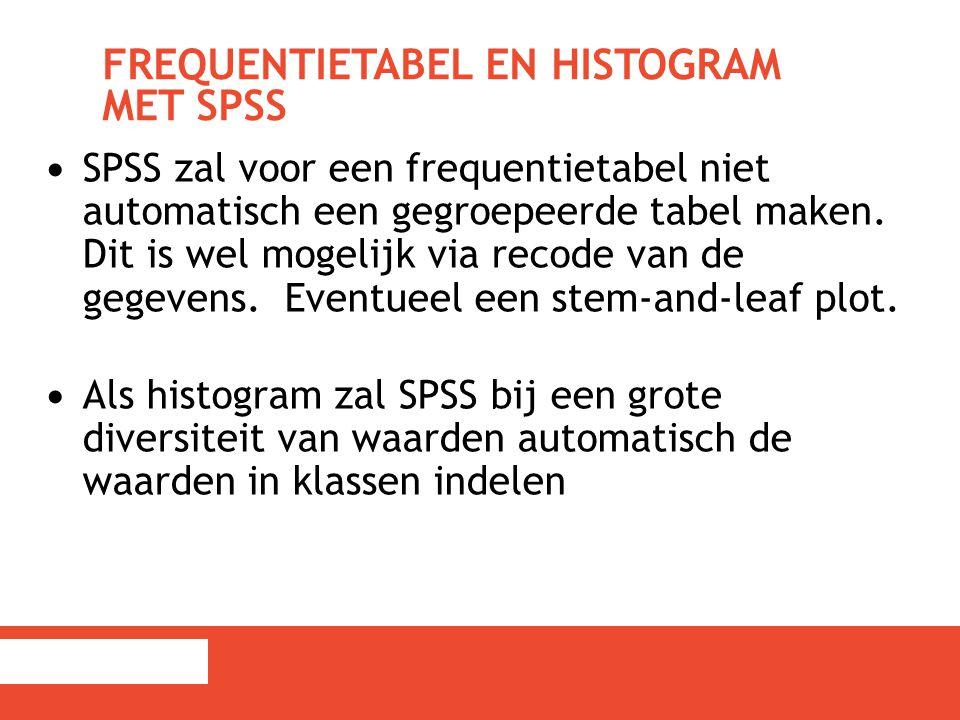 Frequentietabel en histogram met SPSS