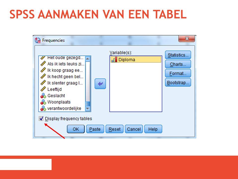 SPSS aanmaken van een tabel