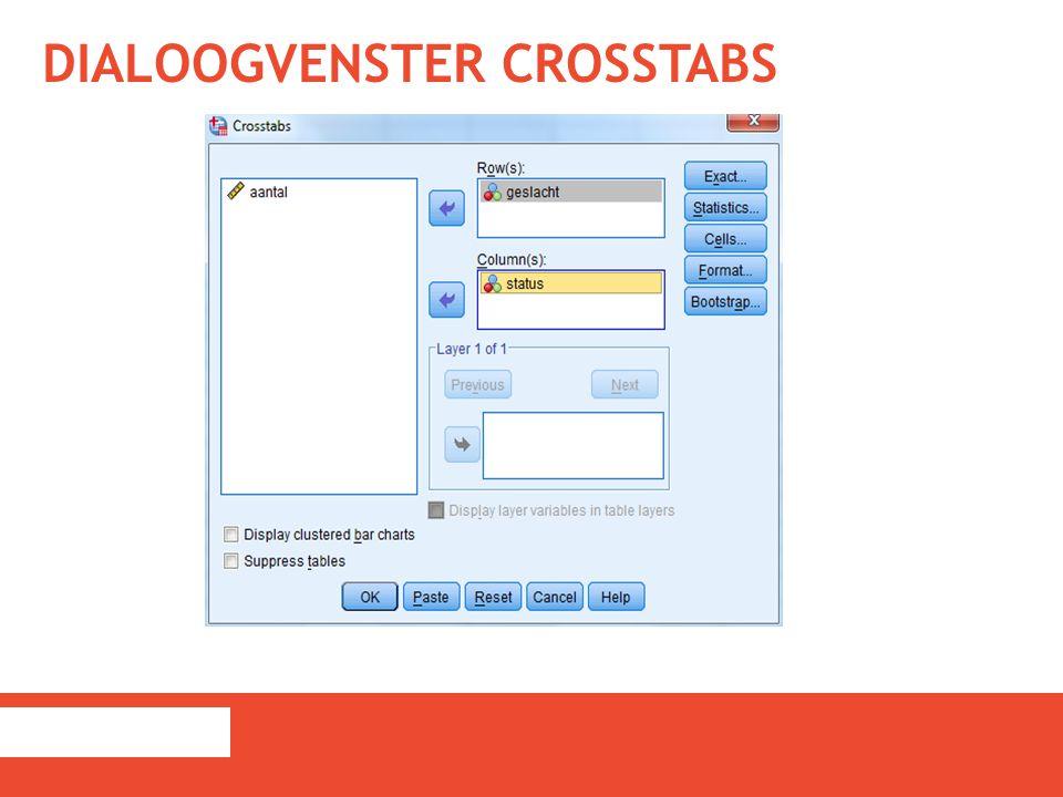 Dialoogvenster Crosstabs