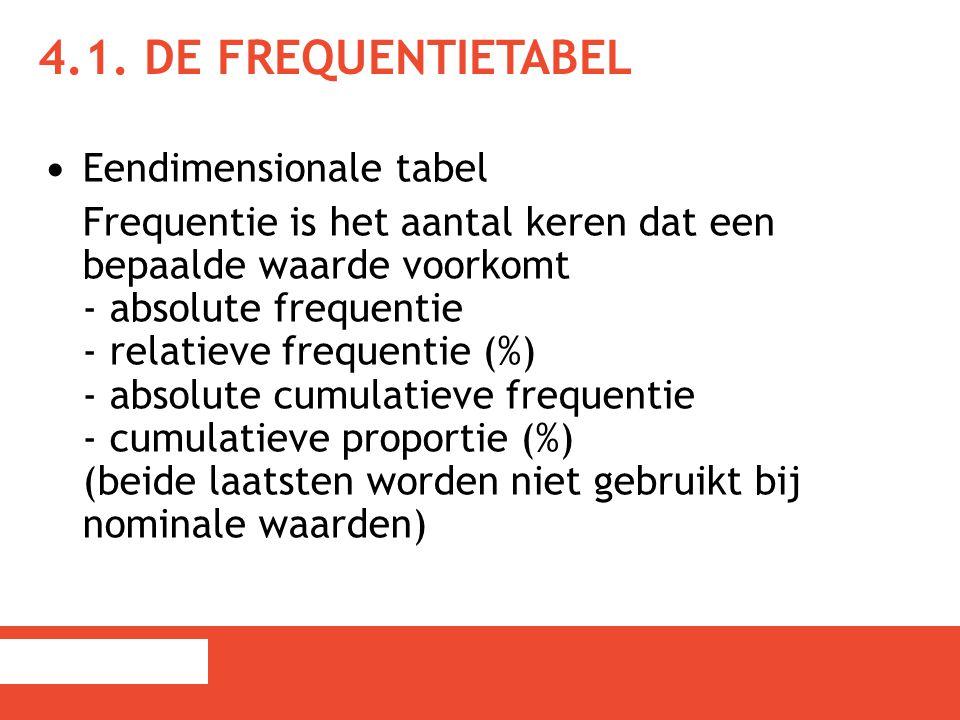 4.1. De frequentietabel Eendimensionale tabel
