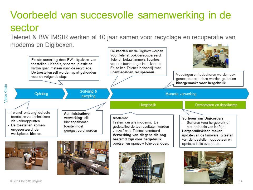 Voorbeeld van succesvolle samenwerking in de sector