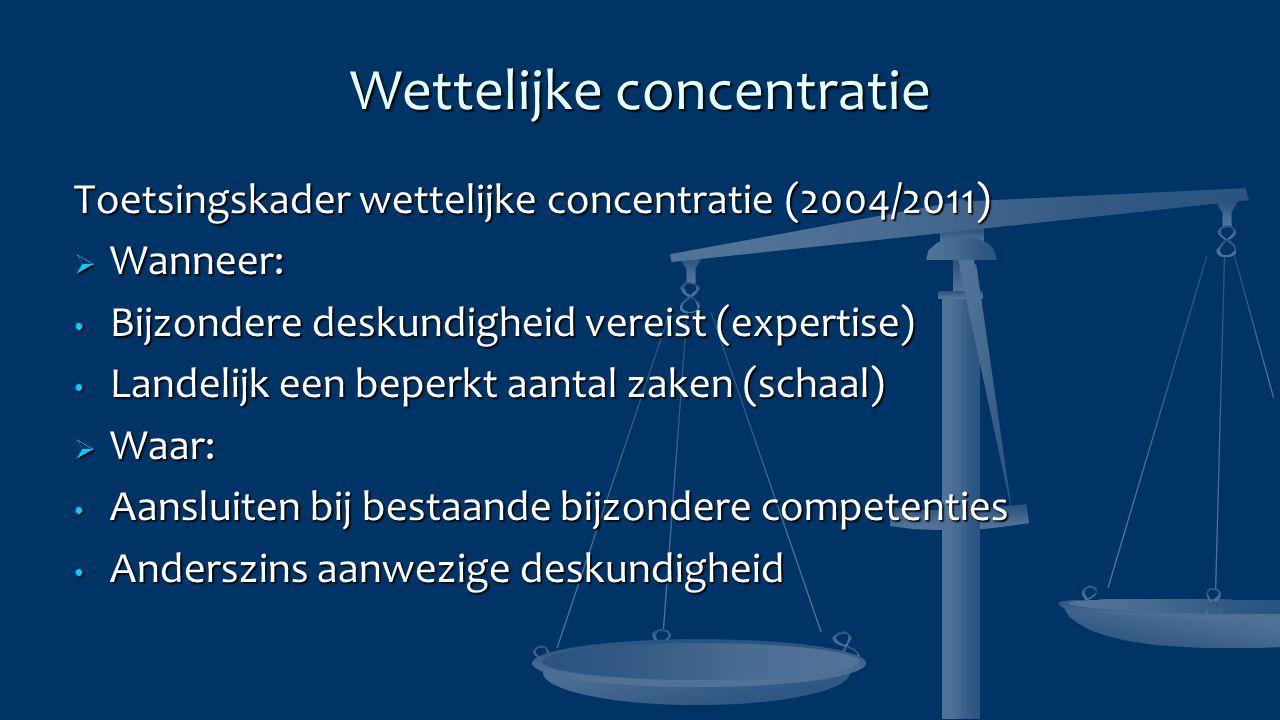 Wettelijke concentratie