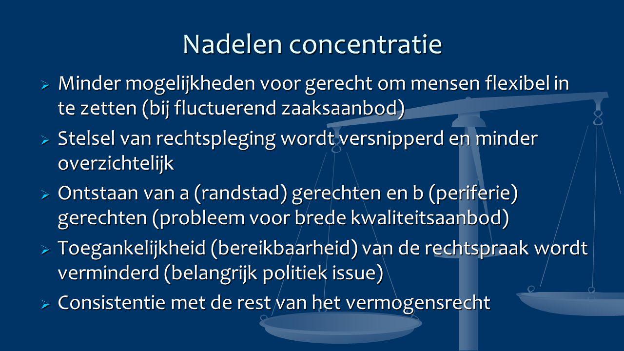 Nadelen concentratie Minder mogelijkheden voor gerecht om mensen flexibel in te zetten (bij fluctuerend zaaksaanbod)