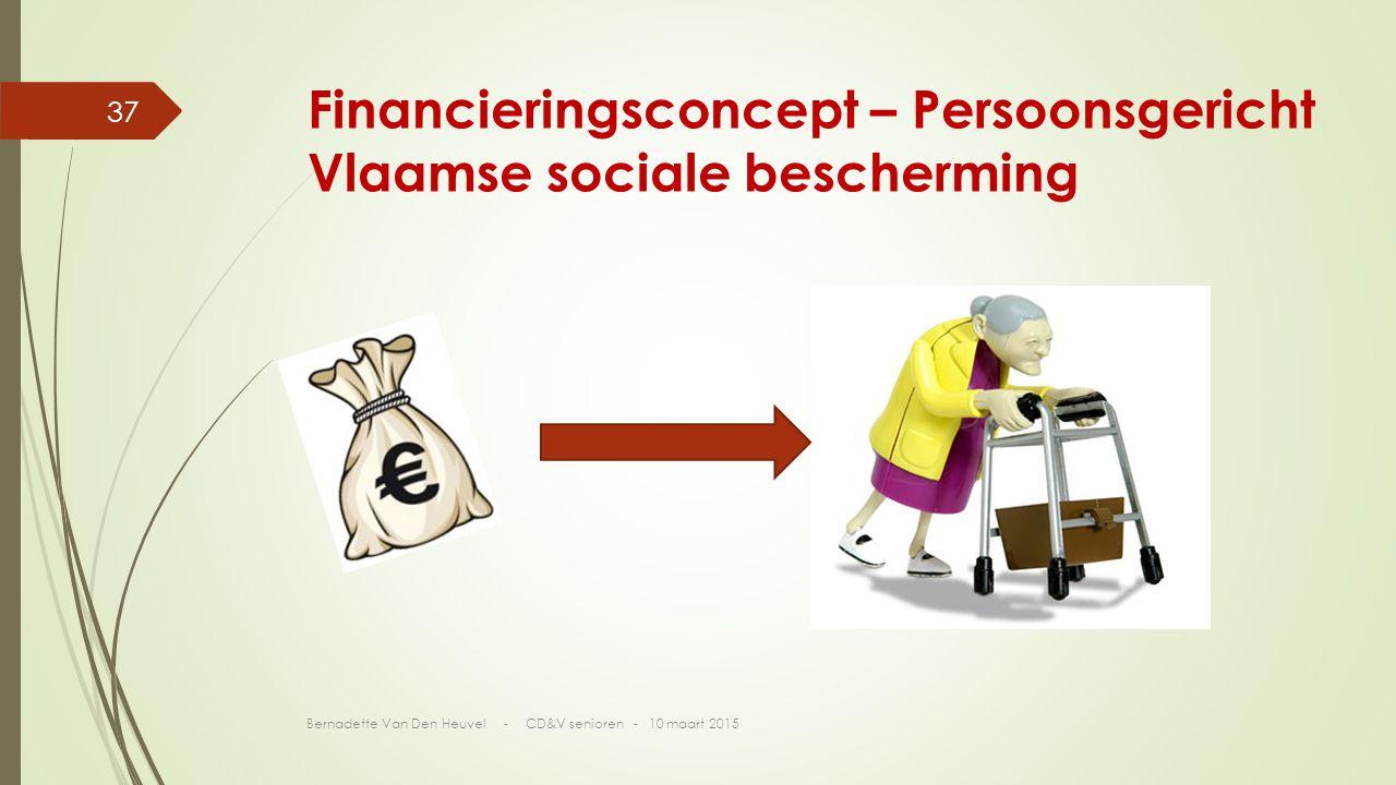 Financieringsconcept – Persoonsgericht Vlaamse sociale bescherming