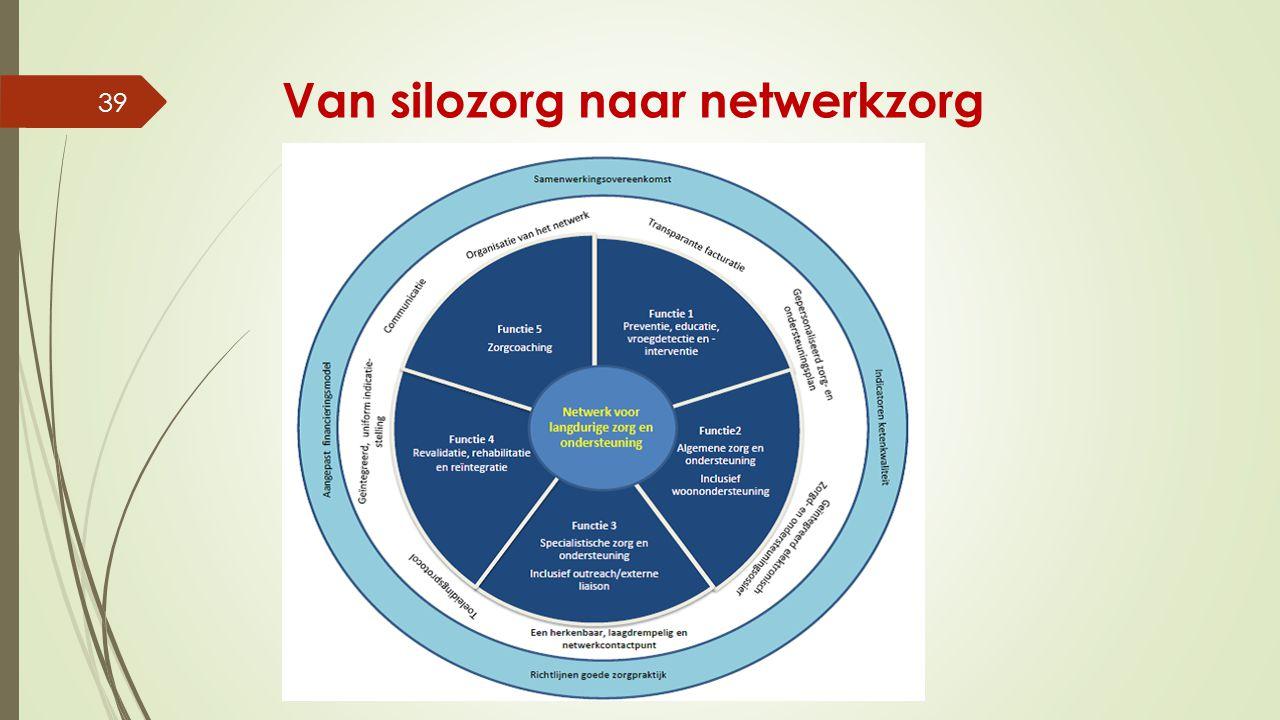 Van silozorg naar netwerkzorg