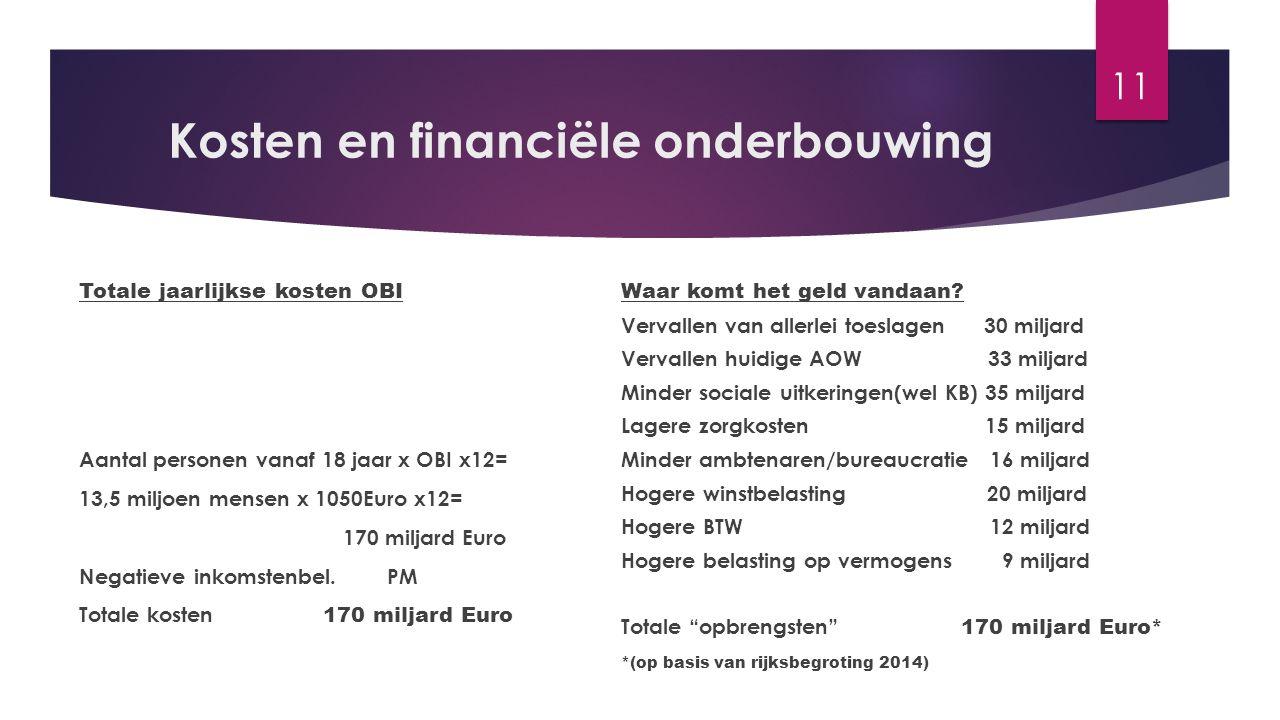 Kosten en financiële onderbouwing