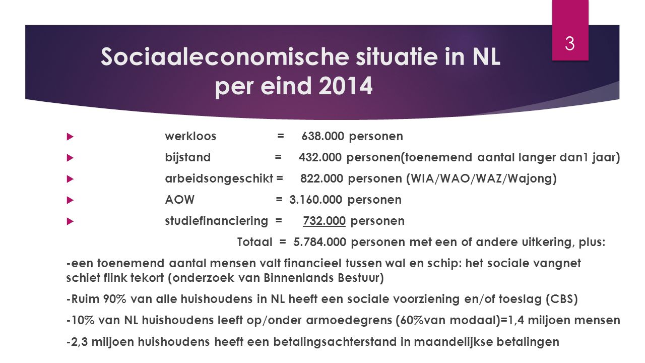 Sociaaleconomische situatie in NL per eind 2014