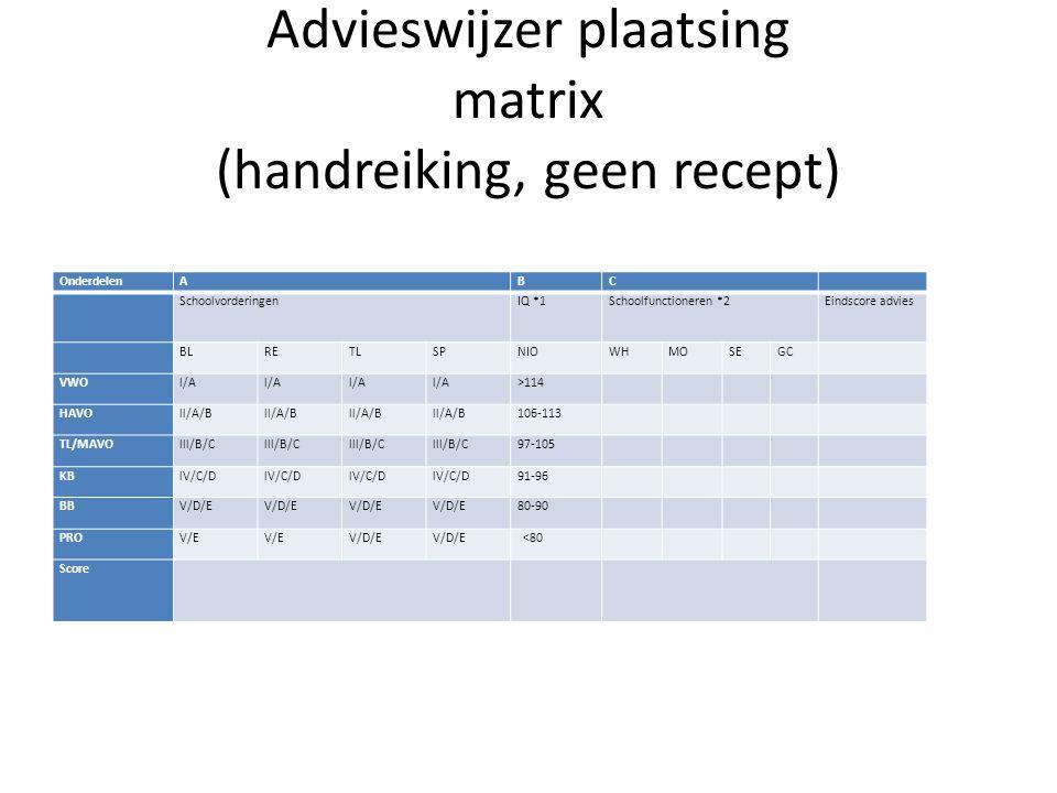 Advieswijzer plaatsing matrix (handreiking, geen recept)