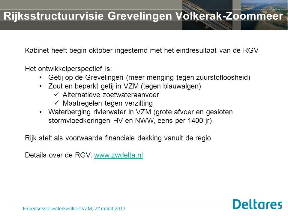 Rijksstructuurvisie Grevelingen Volkerak-Zoommeer