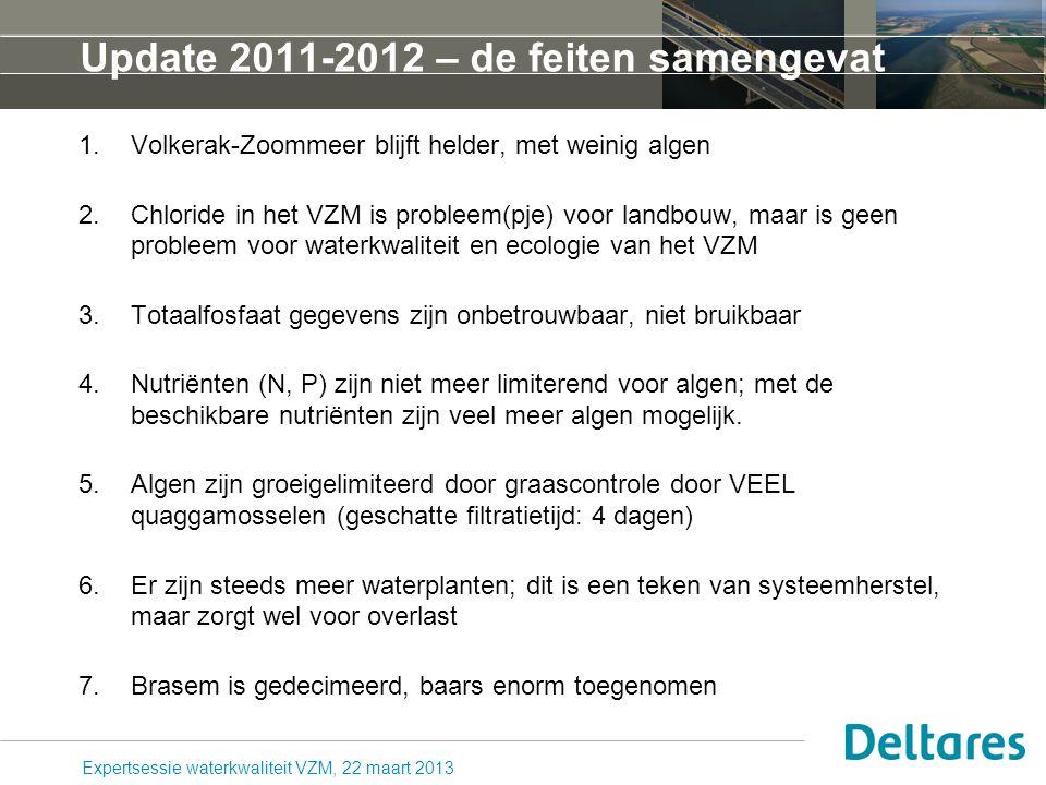 Update 2011-2012 – de feiten samengevat