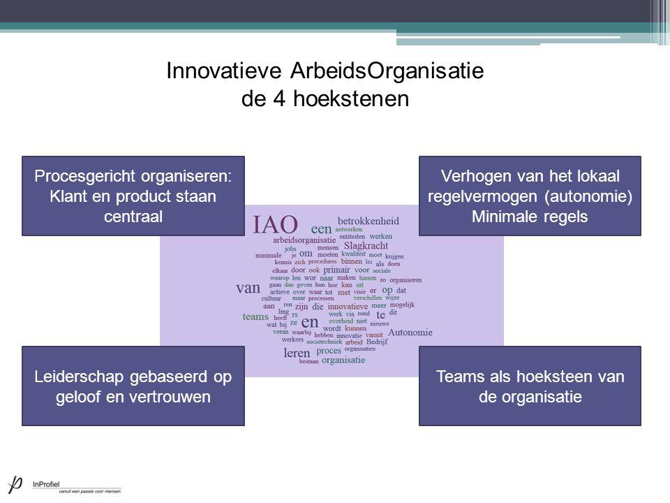 Innovatieve ArbeidsOrganisatie de 4 hoekstenen