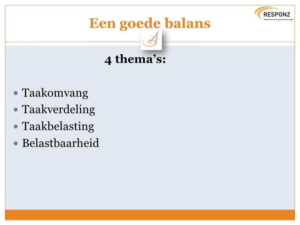 Een goede balans 4 thema's: Taakomvang Taakverdeling Taakbelasting