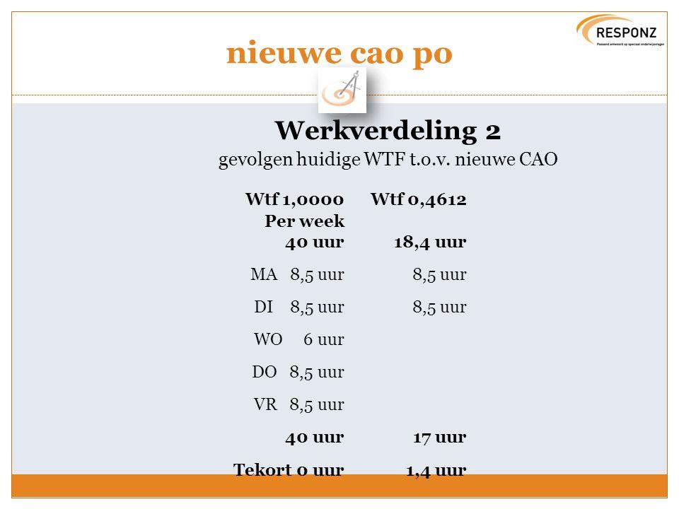 gevolgen huidige WTF t.o.v. nieuwe CAO