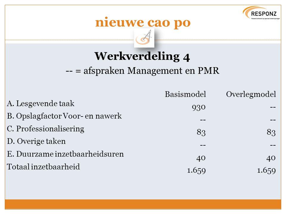 -- = afspraken Management en PMR