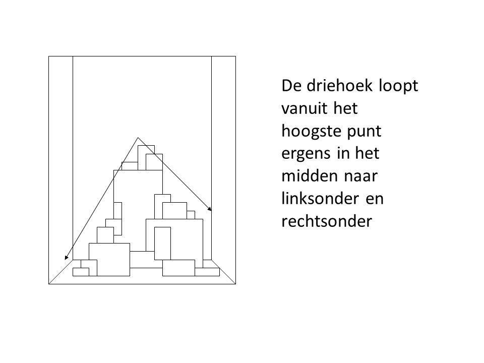 De driehoek loopt vanuit het hoogste punt ergens in het midden naar linksonder en rechtsonder