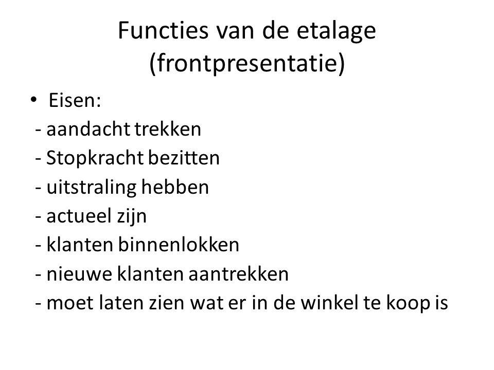 Functies van de etalage (frontpresentatie)