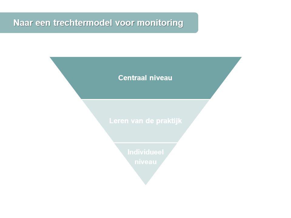 Naar een trechtermodel voor monitoring