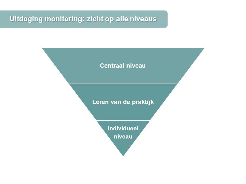 Uitdaging monitoring: zicht op alle niveaus