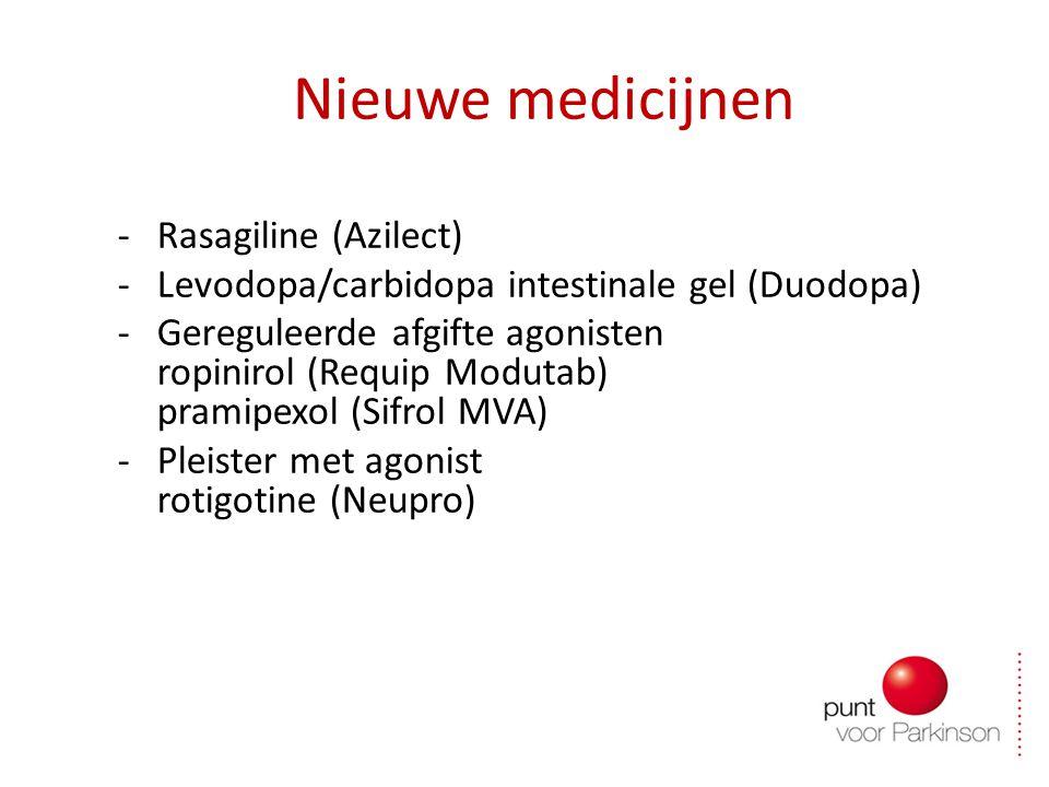 Nieuwe medicijnen Rasagiline (Azilect)