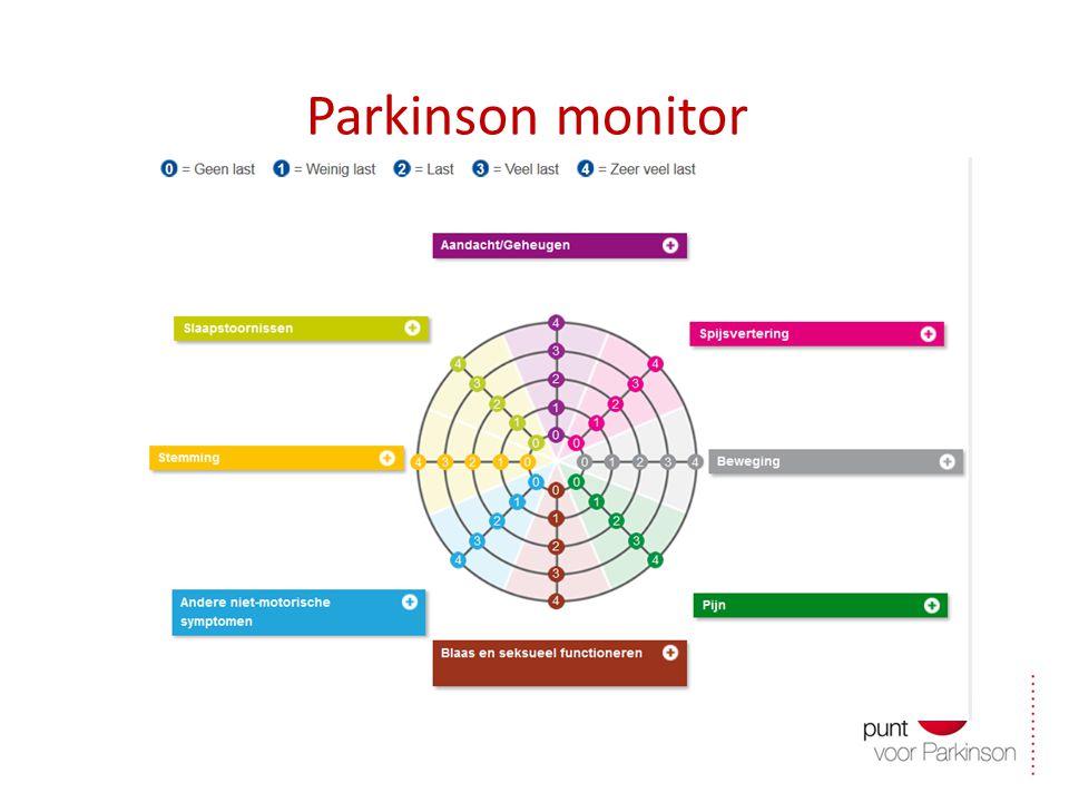 Parkinson monitor