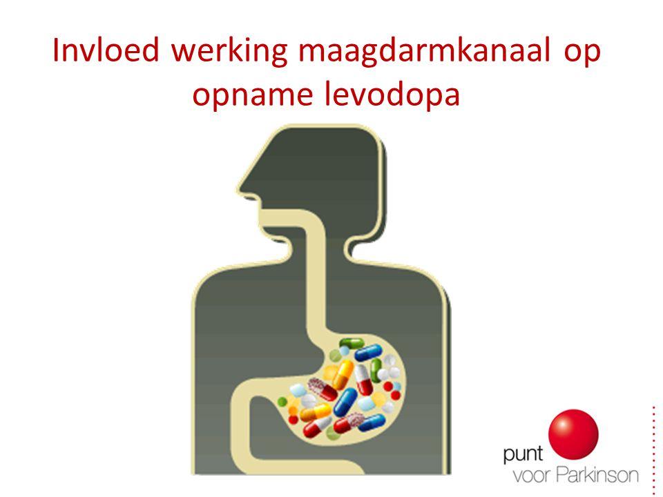 Invloed werking maagdarmkanaal op opname levodopa