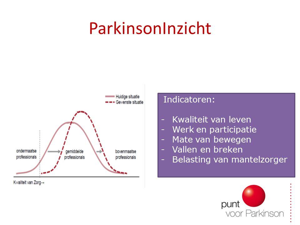 ParkinsonInzicht Kwaliteit van leven Werk en participatie