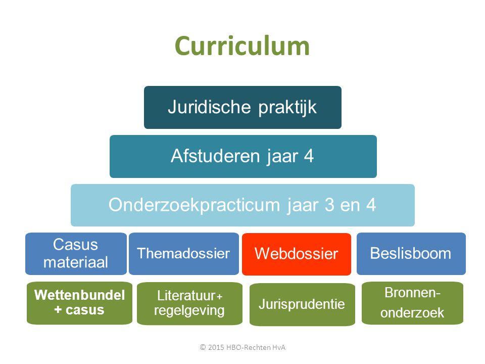 Curriculum Juridische praktijk Afstuderen jaar 4