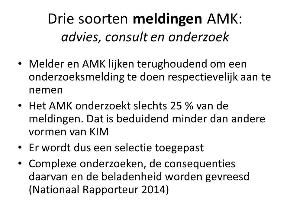 Drie soorten meldingen AMK: advies, consult en onderzoek