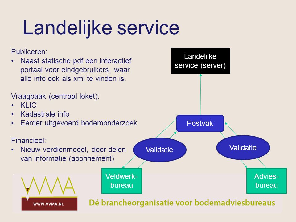 Landelijke service (server)