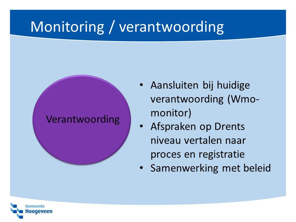 Monitoring / verantwoording