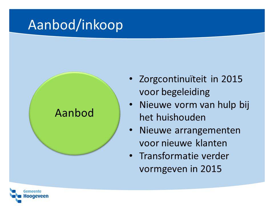 Aanbod/inkoop Aanbod Zorgcontinuïteit in 2015 voor begeleiding