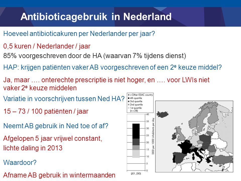 Antibioticagebruik in Nederland