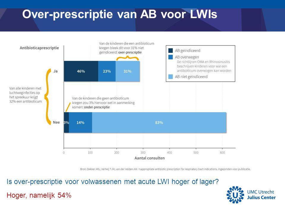 Over-prescriptie van AB voor LWIs
