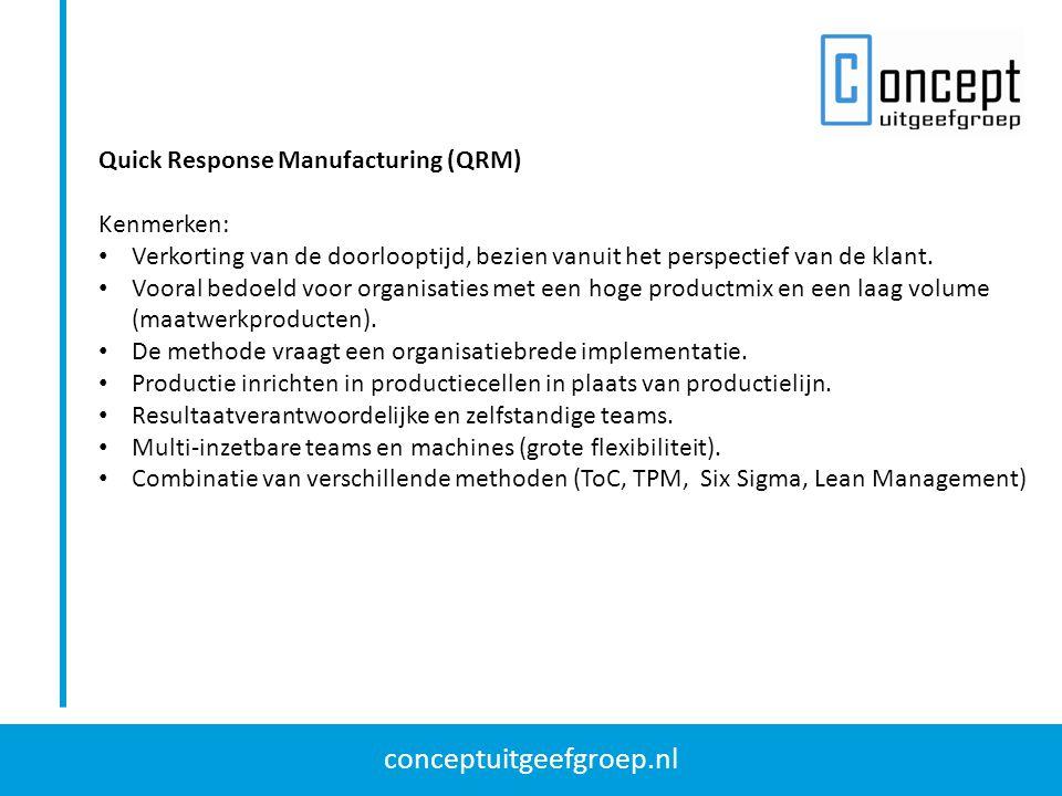 Quick Response Manufacturing (QRM)