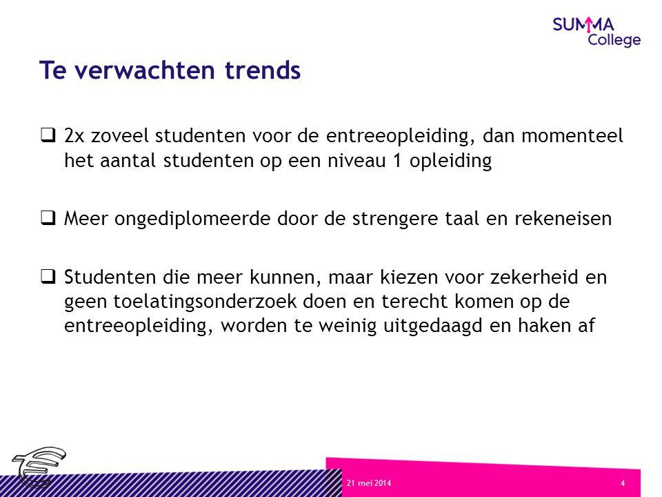 Te verwachten trends 2x zoveel studenten voor de entreeopleiding, dan momenteel het aantal studenten op een niveau 1 opleiding.