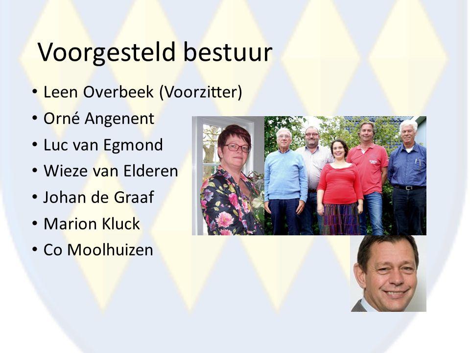 Voorgesteld bestuur Leen Overbeek (Voorzitter) Orné Angenent