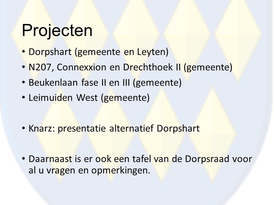 Projecten Dorpshart (gemeente en Leyten)