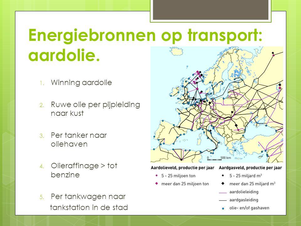 Energiebronnen op transport: aardolie.