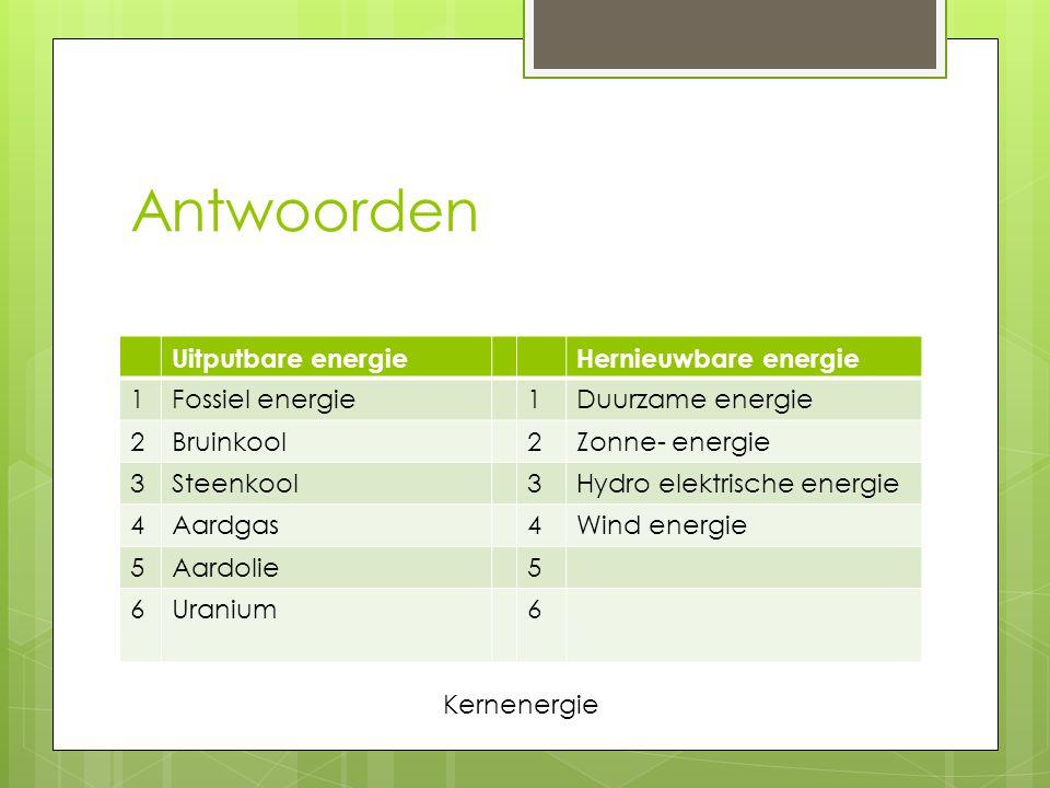 Antwoorden Uitputbare energie Hernieuwbare energie 1 Fossiel energie
