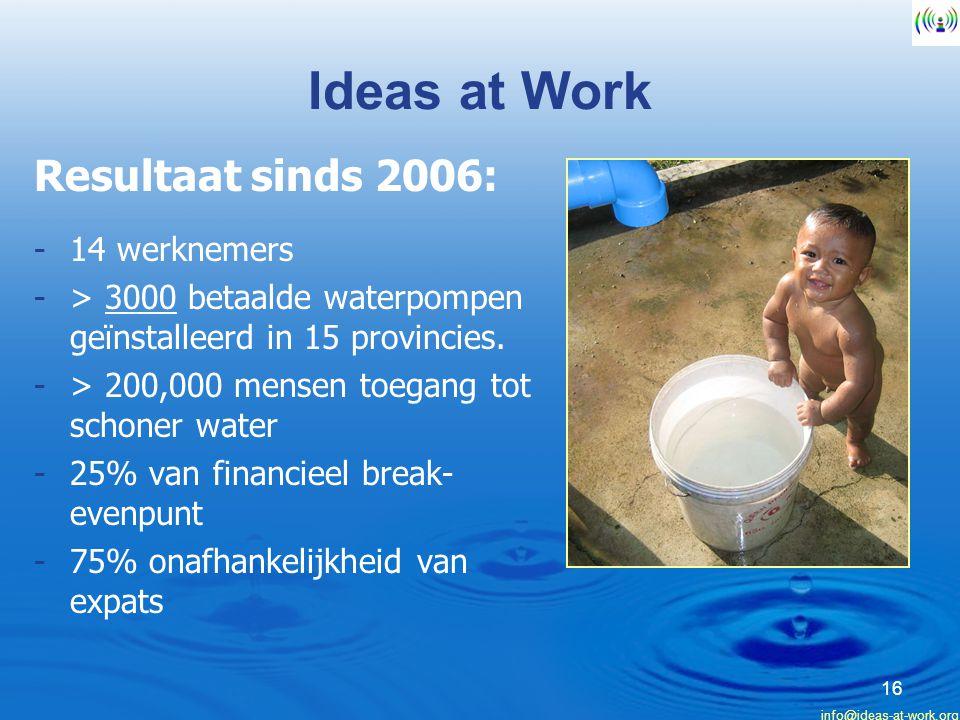 Ideas at Work Resultaat sinds 2006: 14 werknemers