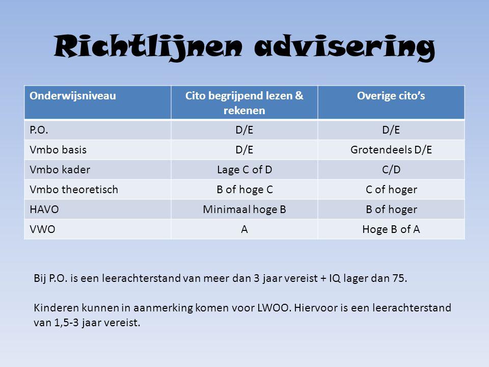 Richtlijnen advisering