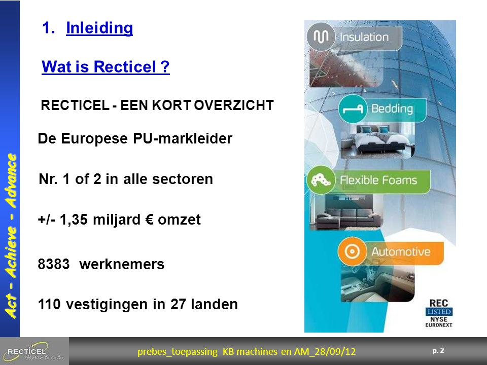 Inleiding Wat is Recticel De Europese PU-markleider