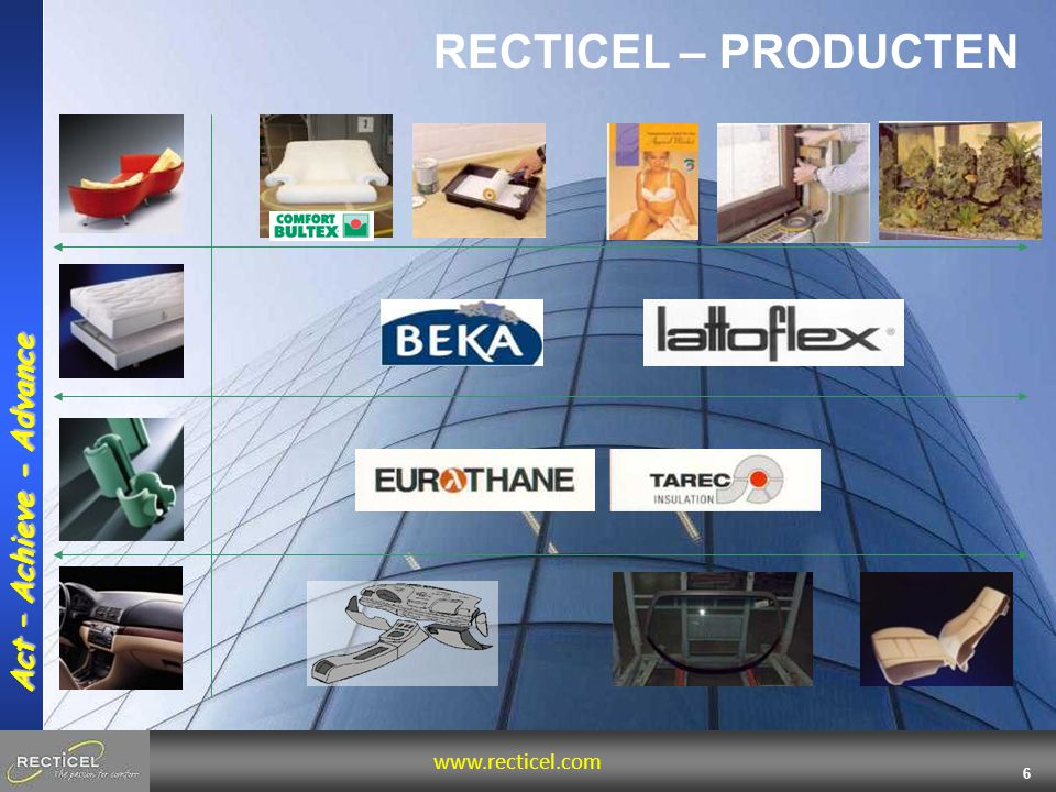 RECTICEL – PRODUCTEN