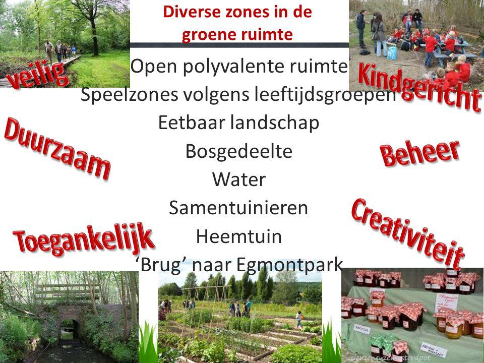 Diverse zones in de groene ruimte
