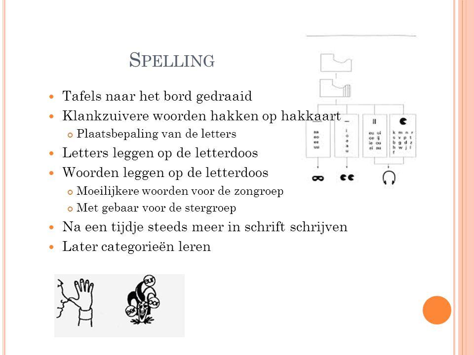 Spelling Tafels naar het bord gedraaid
