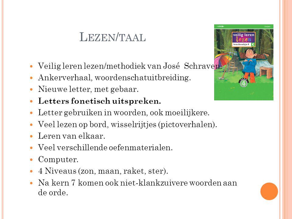 Lezen/taal Veilig leren lezen/methodiek van José Schraven.