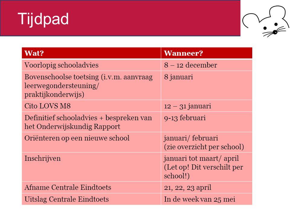 Tijdpad Wat Wanneer Voorlopig schooladvies 8 – 12 december